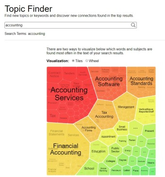 accounting topic finder